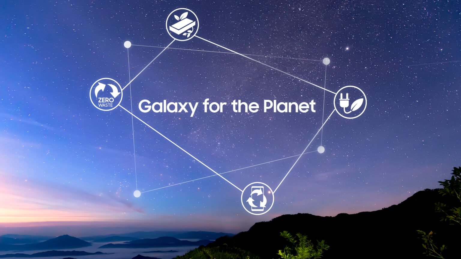 A Samsung bejelentette fenntarthatósági törkevéseit